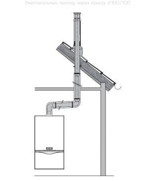 Базовый комплект для вертикального прохода через крышу 60/100 для коаксиального дымохода Vaillant
