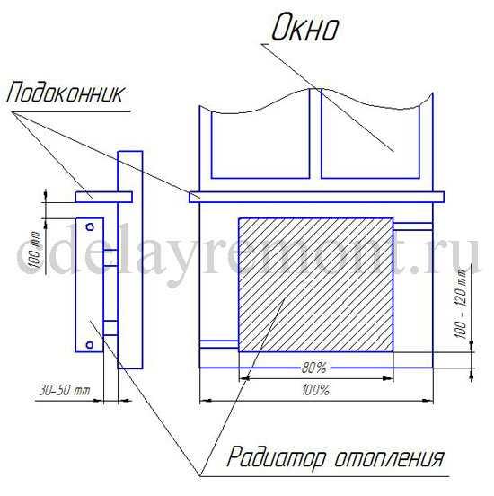 Алюминиевые Радиаторы Руководство По Монтажу - passstandart