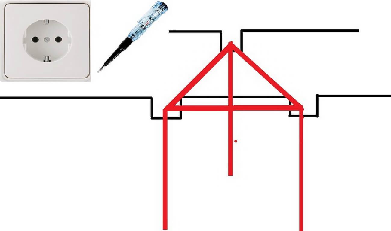 Как сделать заземление в частном доме 380 все размеры