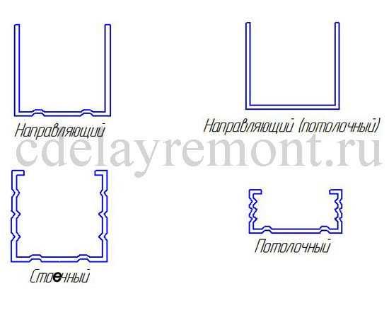 Виды профиля для установки каркаса для крепления гипсокартона