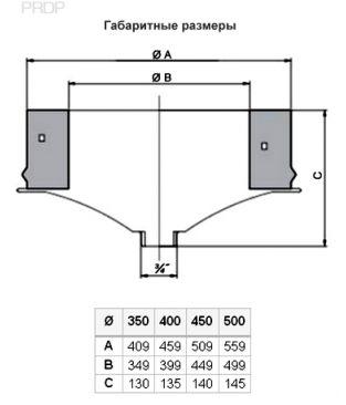Заглушка утепленная PRDP 300/360 с конденсатоотводчиком для дымохода Bofill
