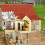 Газификация отдельных зданий