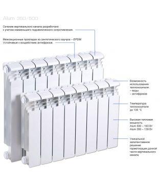 Алюминиевый радиатор отопления Rifar Alum 350 8 секций