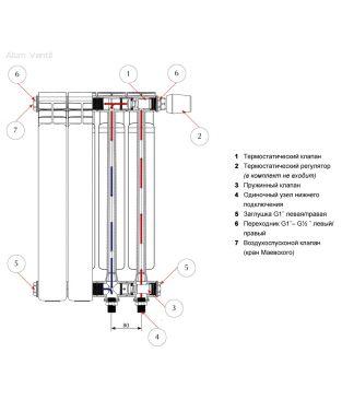 Алюминиевый радиатор отопления Rifar Alum 350 Ventil 4 секции