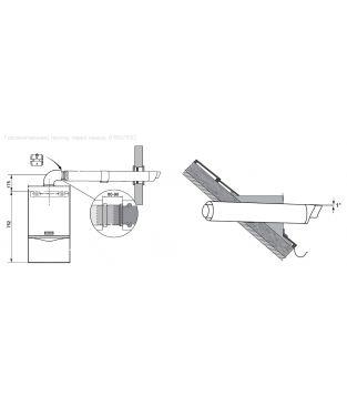 Базовый комплект для горизонтального прохода через стену 60/100, телескопический (450-650 мм) для коаксиального дымохода Vaillant