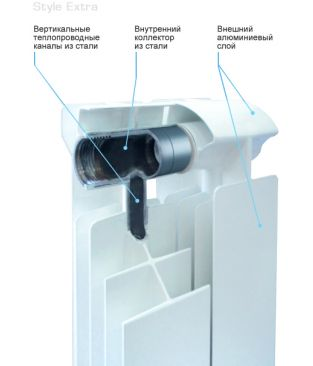 Биметаллический радиатор отопления Global Style Extra 350 7 секций