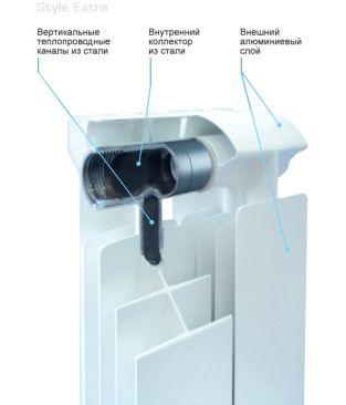 Биметаллический радиатор отопления Global Style Extra 500 11 секций