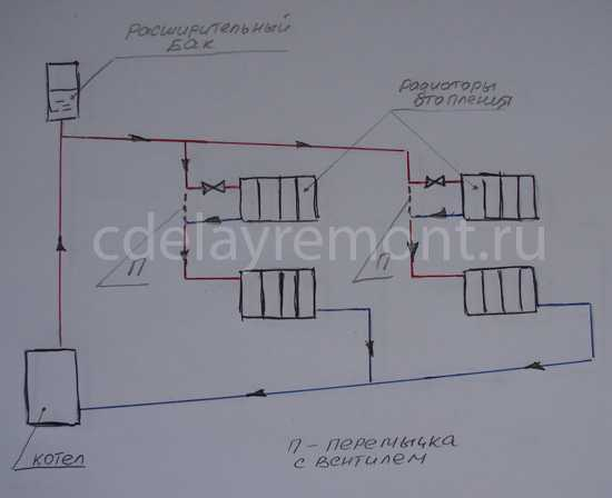 Принципиальная схема однотрубной системы отопления
