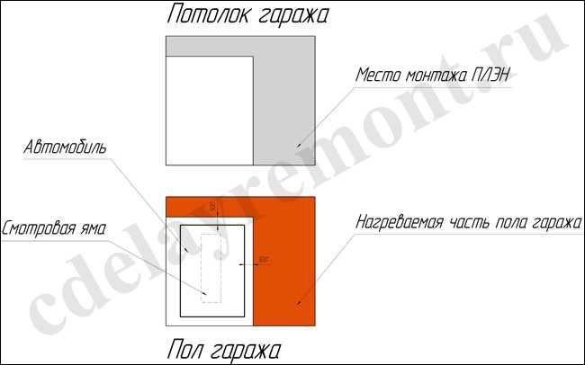 Схема отопления ПЛЭН гаражного помещения