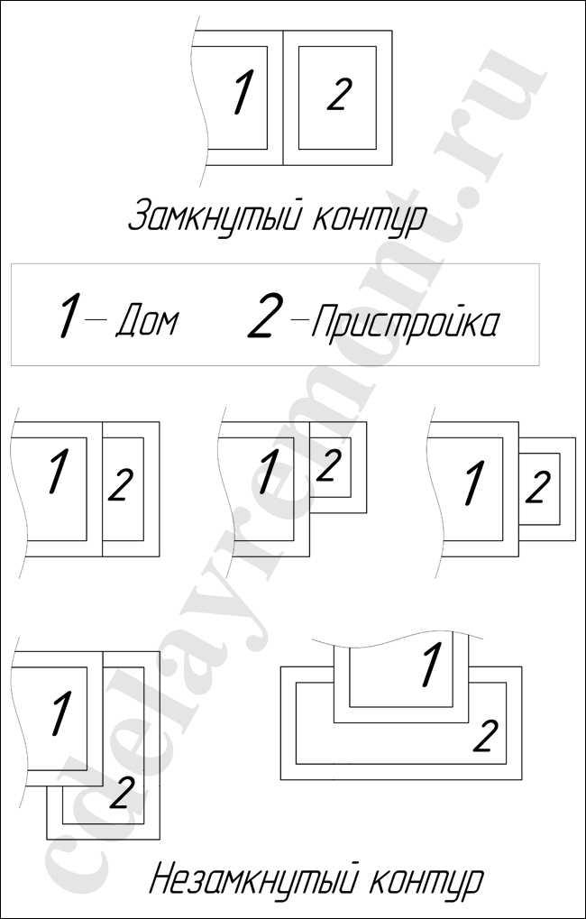 Схемы фундаментов для пристройки к дому