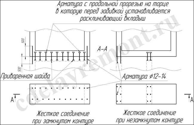 Варианты жесткого соединения фундаментов дома и пристройки
