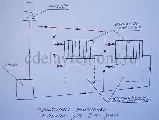 Двухтрубная система отопления с вертикальной верхней разводкой, схема