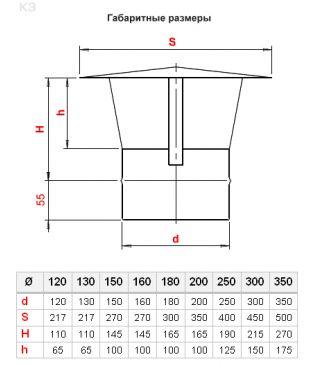 Зонт D280 (1,0/316) для дымохода Альянс СТ