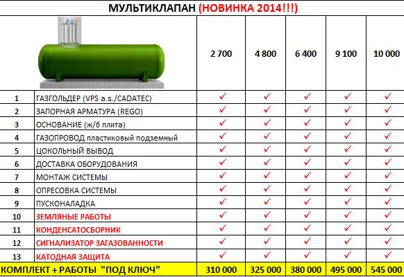 МУЛЬТИКЛАПАН (НОВИНКА 2014!!!)