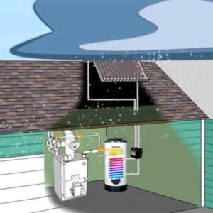 Автономное солнечное отопление