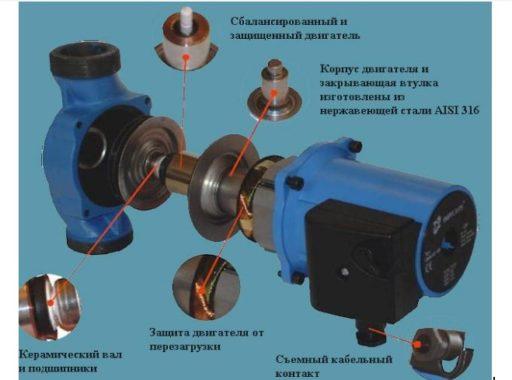 Диагностика и ремонт системы отопления восстановление работы труб радиаторов циркуляционных насосов и котлов