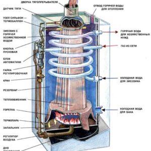 АГВ отопление