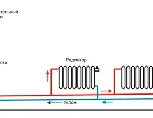 Двухтрубная схема отопительных систем