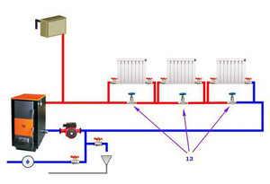 Отопительное оборудование – чугунные секционные радиаторы