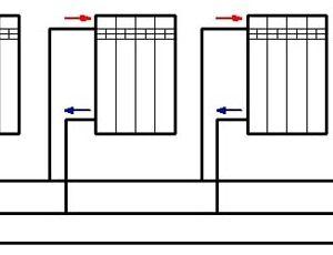 Попутная схема или «петля Тихельмана»