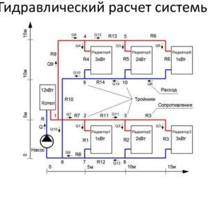 Расчет системы отопления