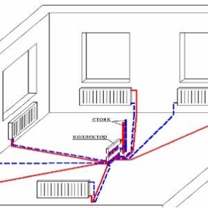 Веерная (лучевая) схема отопления