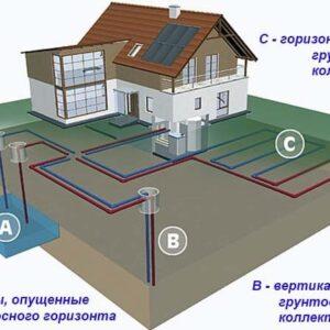 Оборудование для альтернативного отопления