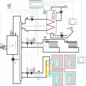 Вариант схемы системы отопления
